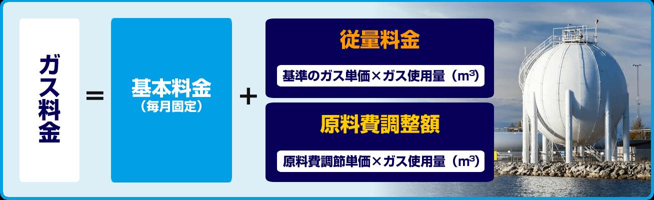 ガス料金計算方法